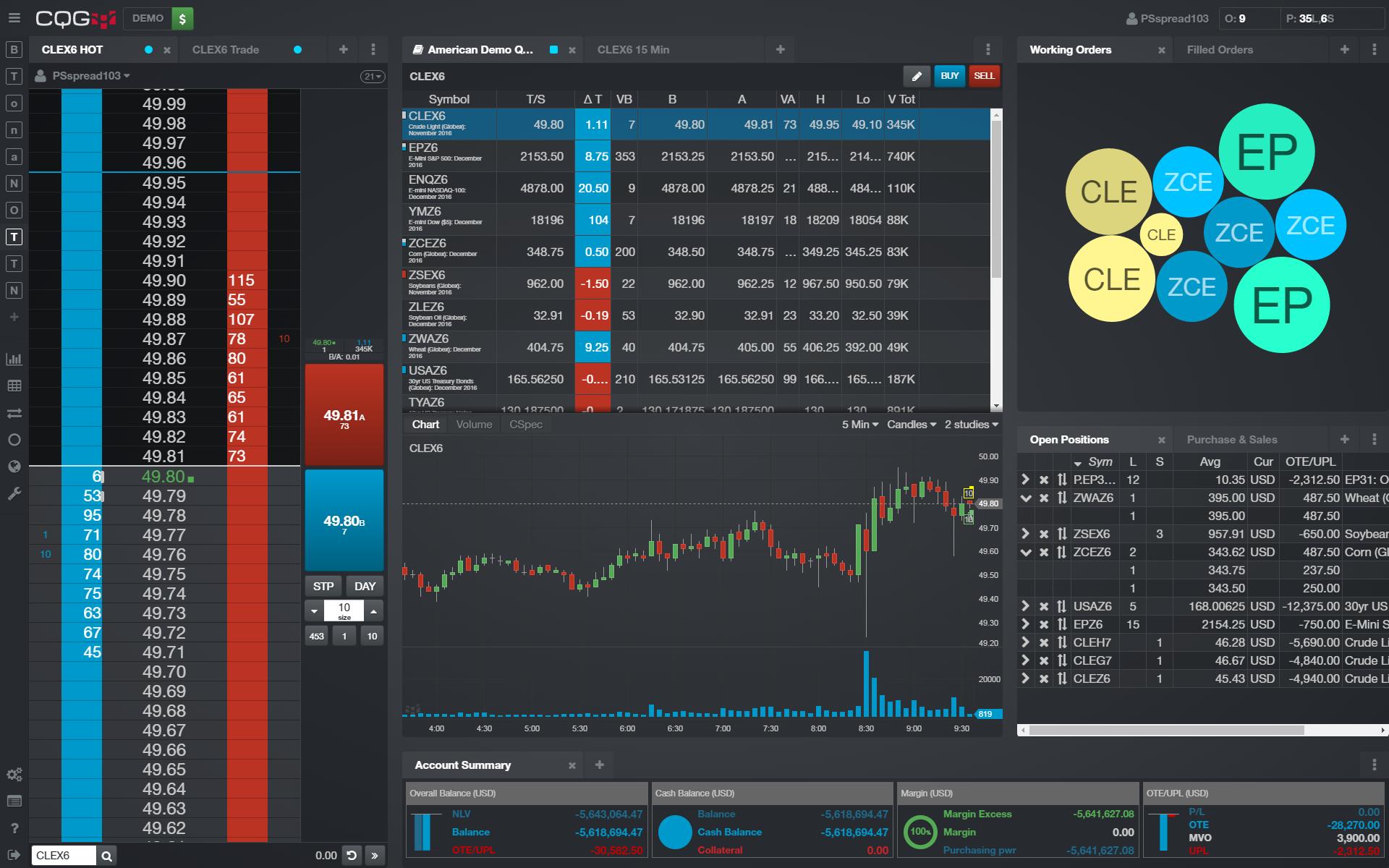 CQG Trader | CQG, Inc.