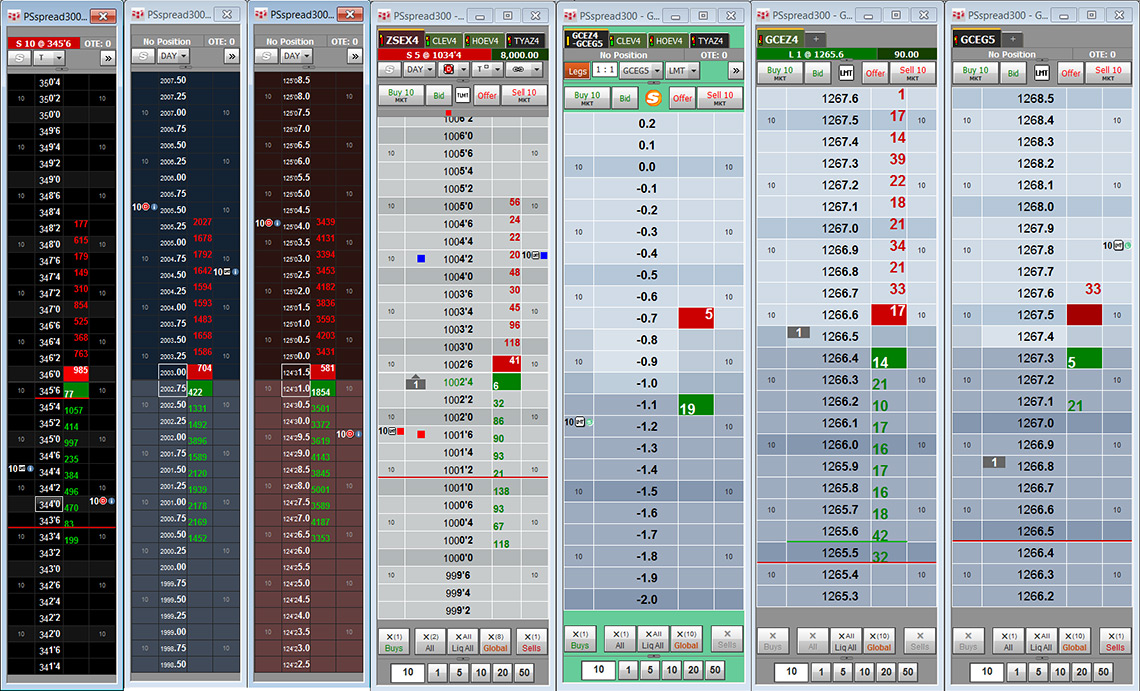 Multiple DOMTraders displayed on a monitor