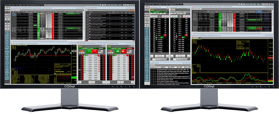 CQG Integrated Client dual monitor display