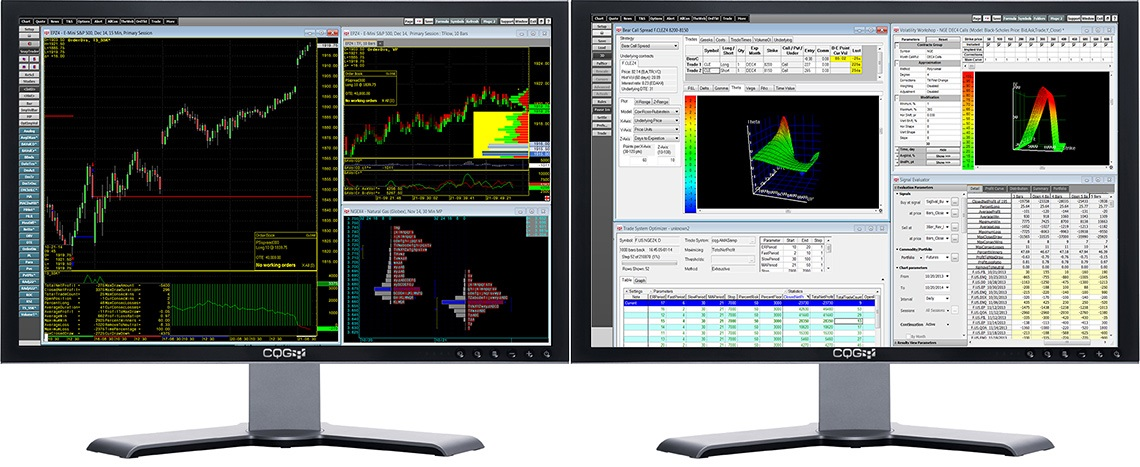 CQG analytics dual monitors