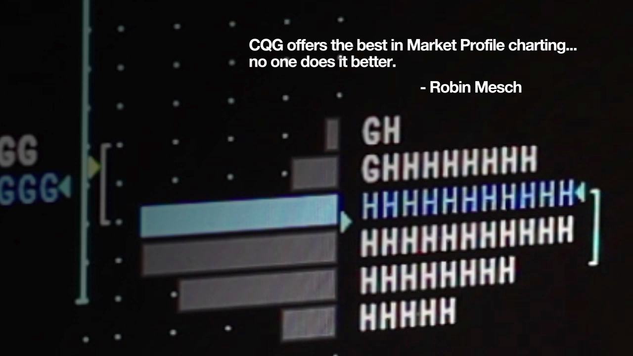 CQG offers the best in Market Profile charting... no one does it better - Robin Mesch