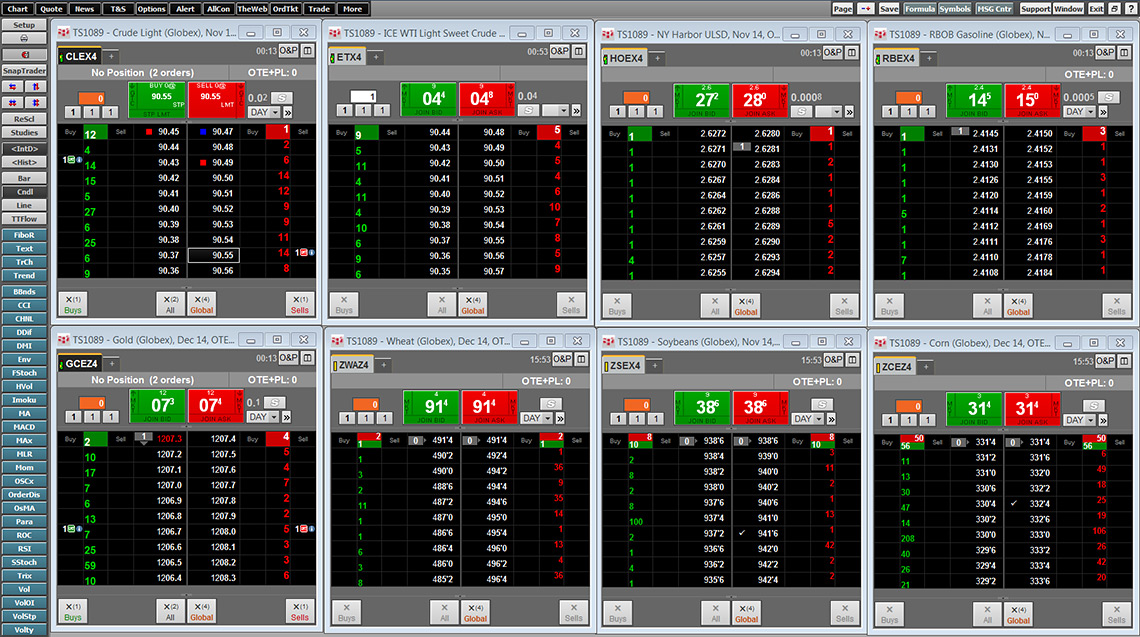 DOMTrader with an FX-style display